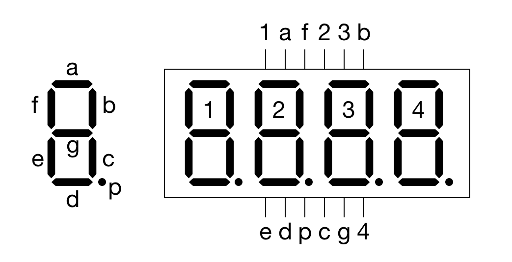 Pinbelegung 7-Segment-Anzeige